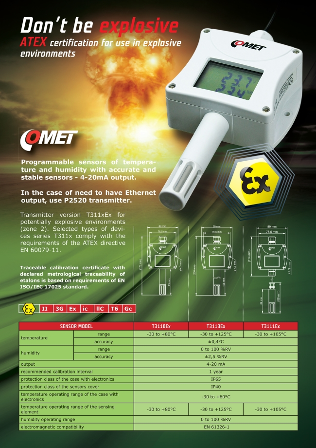Programmable Sensors With 4 20ma Output With Atex