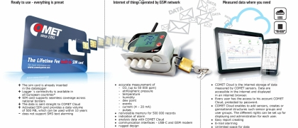 IoT Wireless Datalogger, with built-in GSM modem and SIM card