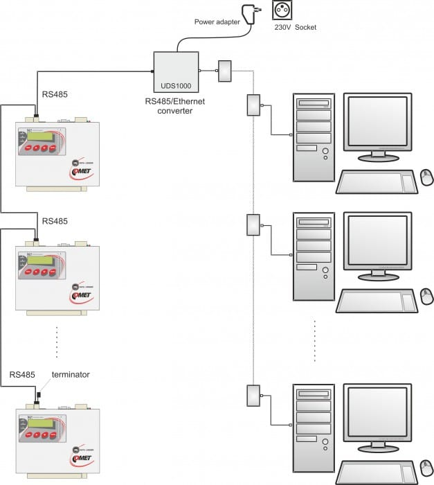 M Interior Wiring Diagram on